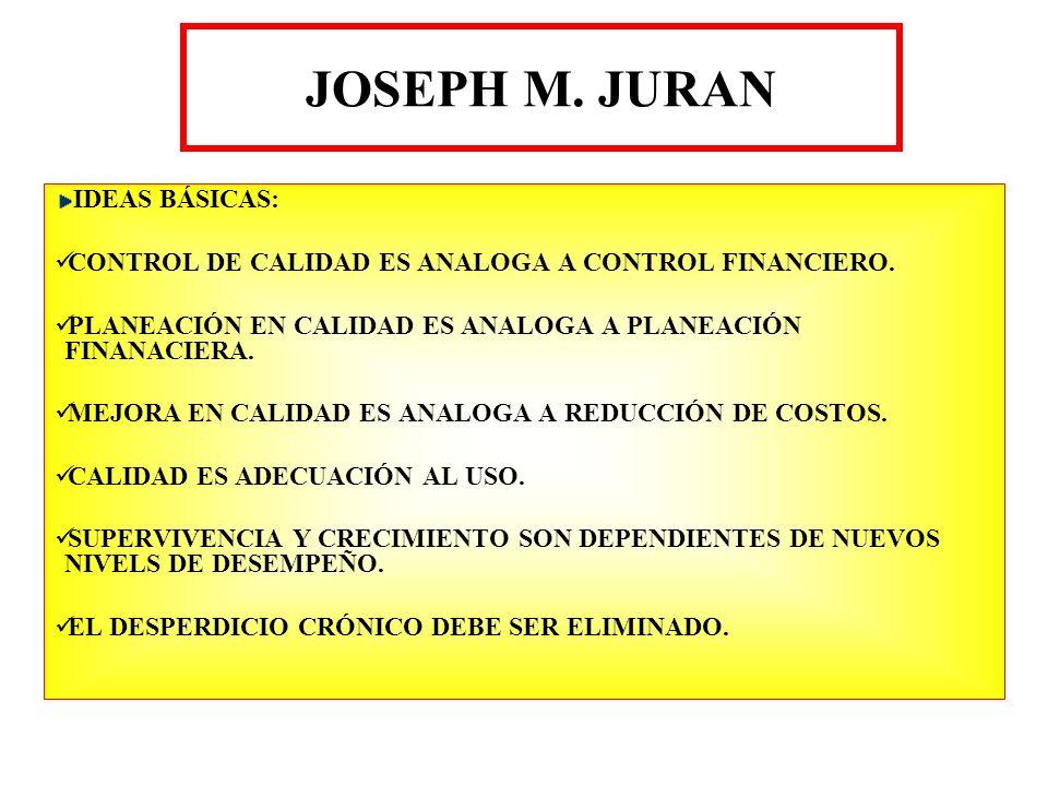 JOSEPH M. JURAN IDEAS BÁSICAS: