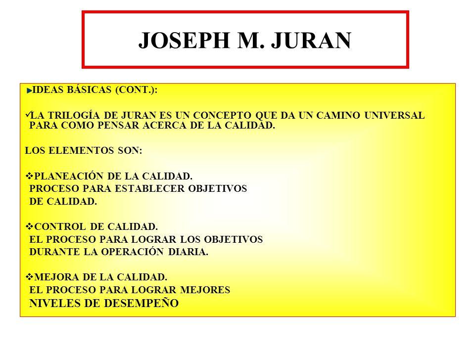 JOSEPH M. JURAN NIVELES DE DESEMPEÑO IDEAS BÁSICAS (CONT.):
