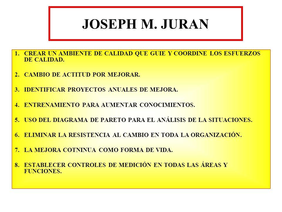 JOSEPH M. JURAN CREAR UN AMBIENTE DE CALIDAD QUE GUIE Y COORDINE LOS ESFUERZOS DE CALIDAD. CAMBIO DE ACTITUD POR MEJORAR.
