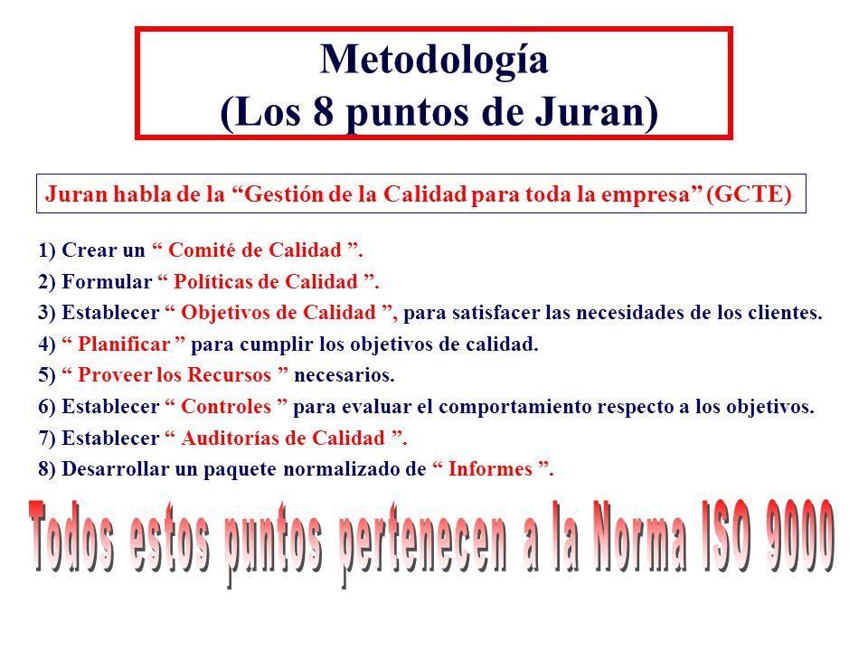 Metodología (Los 8 puntos de Juran)