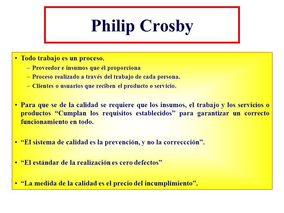 Philip Crosby Todo trabajo es un proceso.