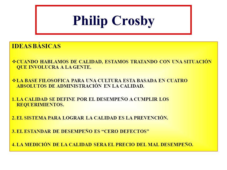 Philip Crosby IDEAS BÁSICAS