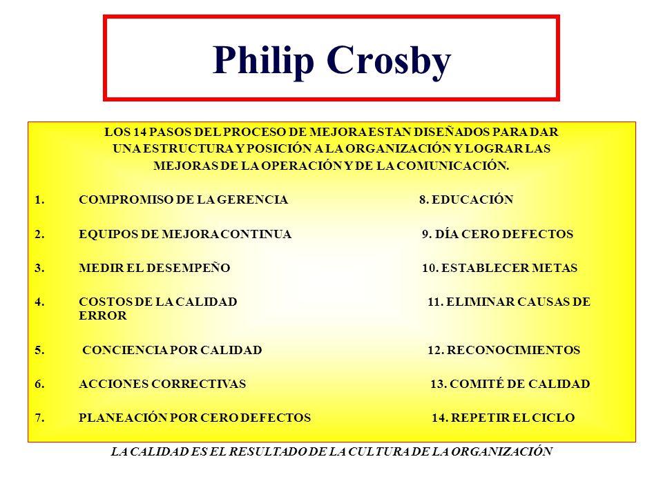 Philip Crosby LOS 14 PASOS DEL PROCESO DE MEJORA ESTAN DISEÑADOS PARA DAR. UNA ESTRUCTURA Y POSICIÓN A LA ORGANIZACIÓN Y LOGRAR LAS.
