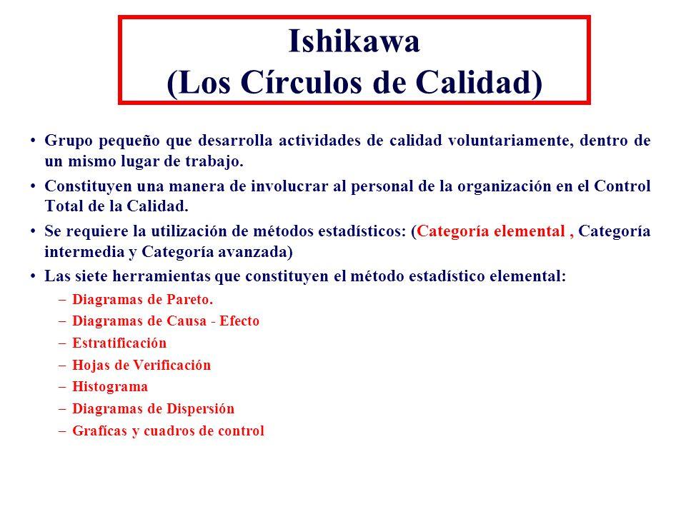Ishikawa (Los Círculos de Calidad)