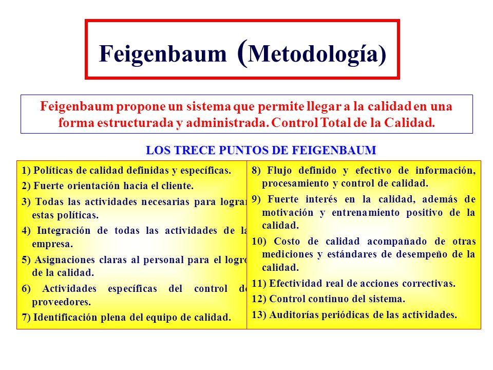 Feigenbaum (Metodología)