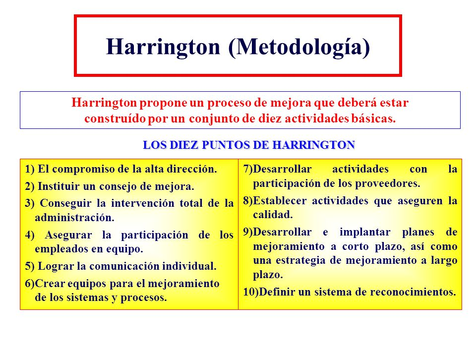 Harrington (Metodología)