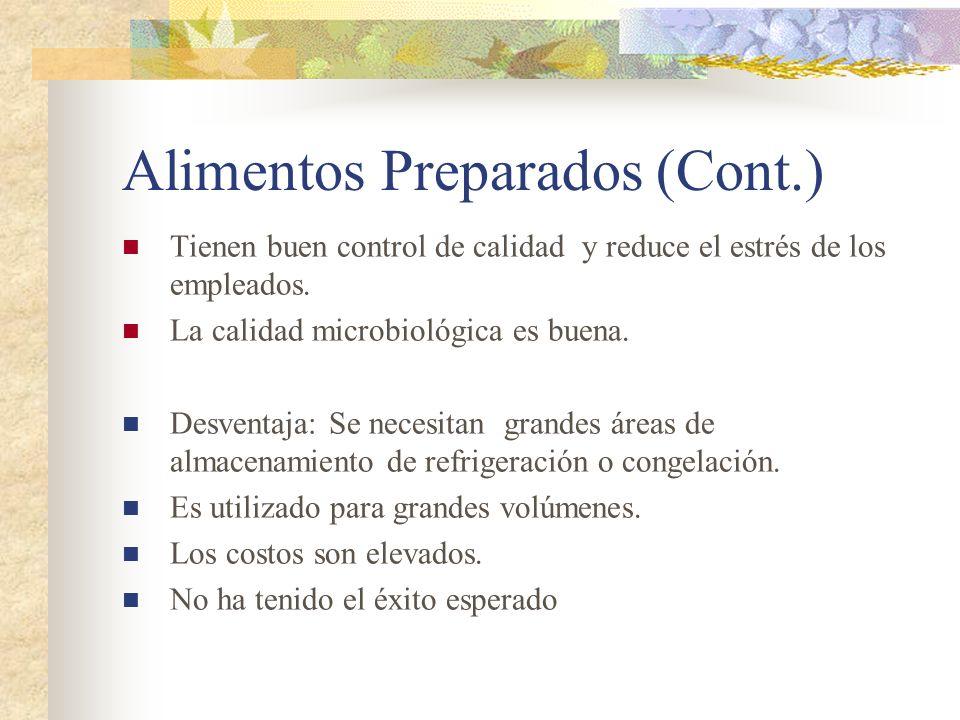 Alimentos Preparados (Cont.)