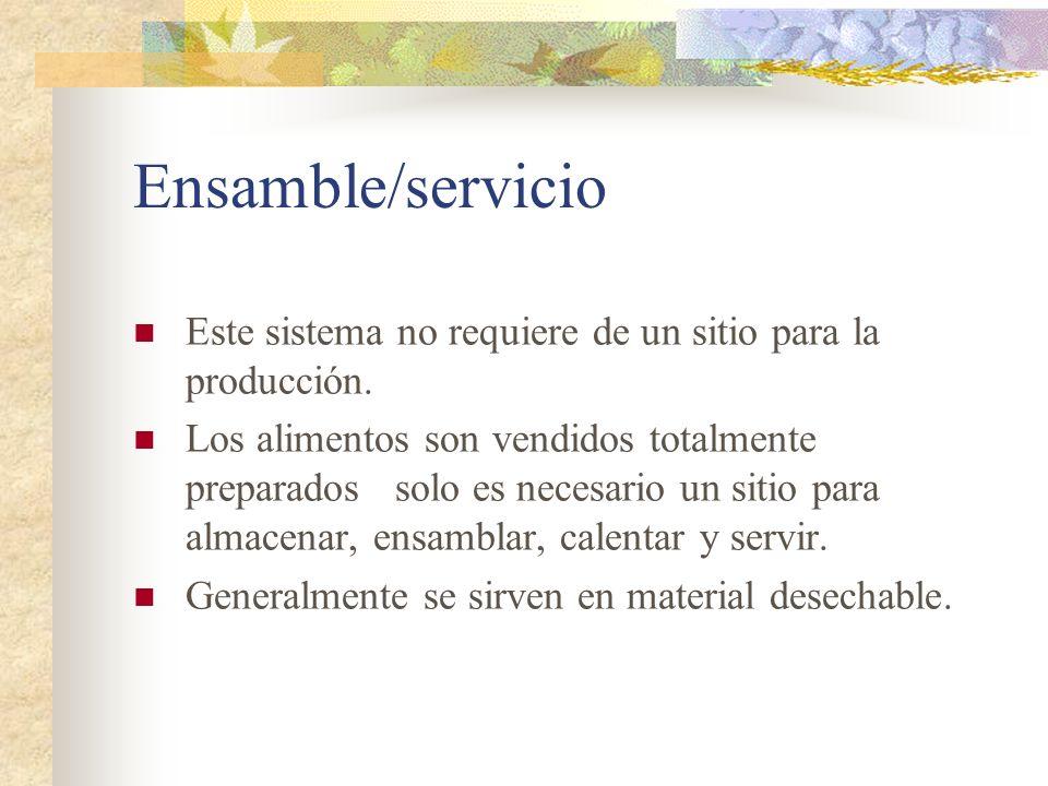 Ensamble/servicio Este sistema no requiere de un sitio para la producción.