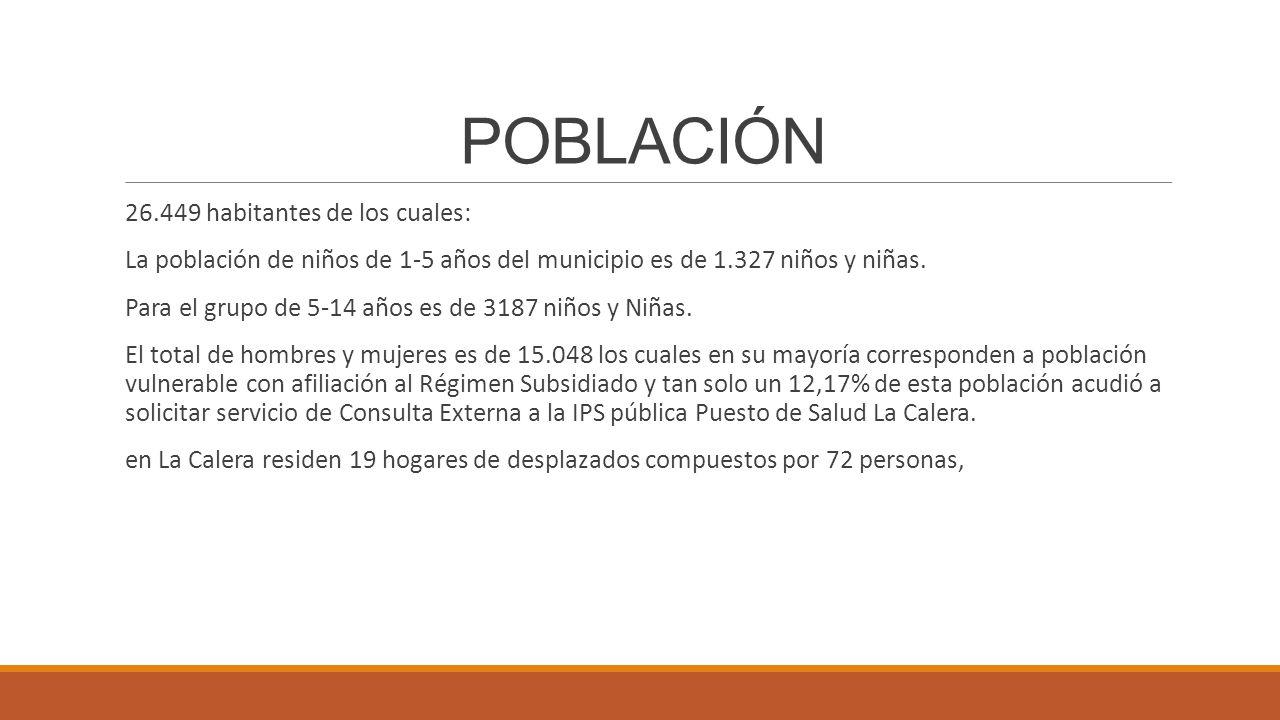 POBLACIÓN 26.449 habitantes de los cuales: