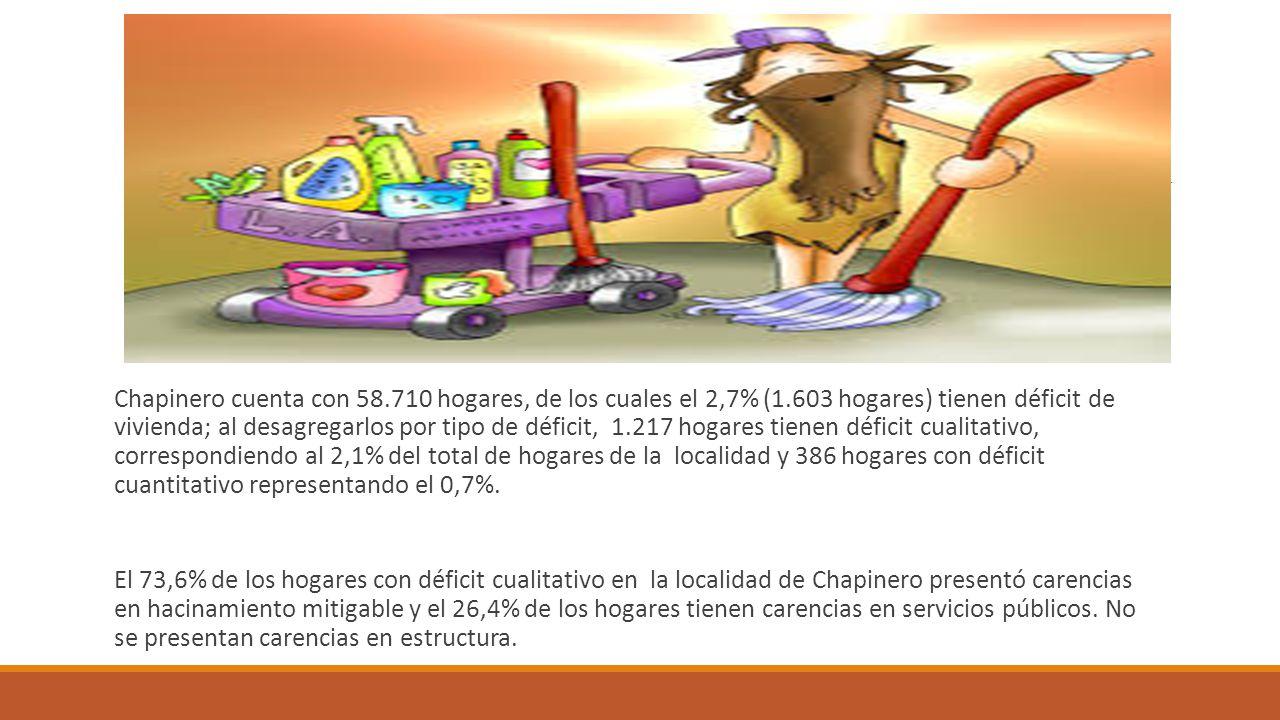 Chapinero cuenta con 58. 710 hogares, de los cuales el 2,7% (1