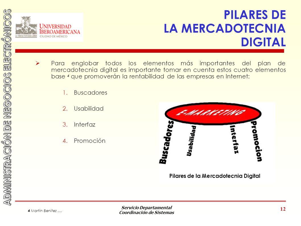 PILARES DE LA MERCADOTECNIA DIGITAL