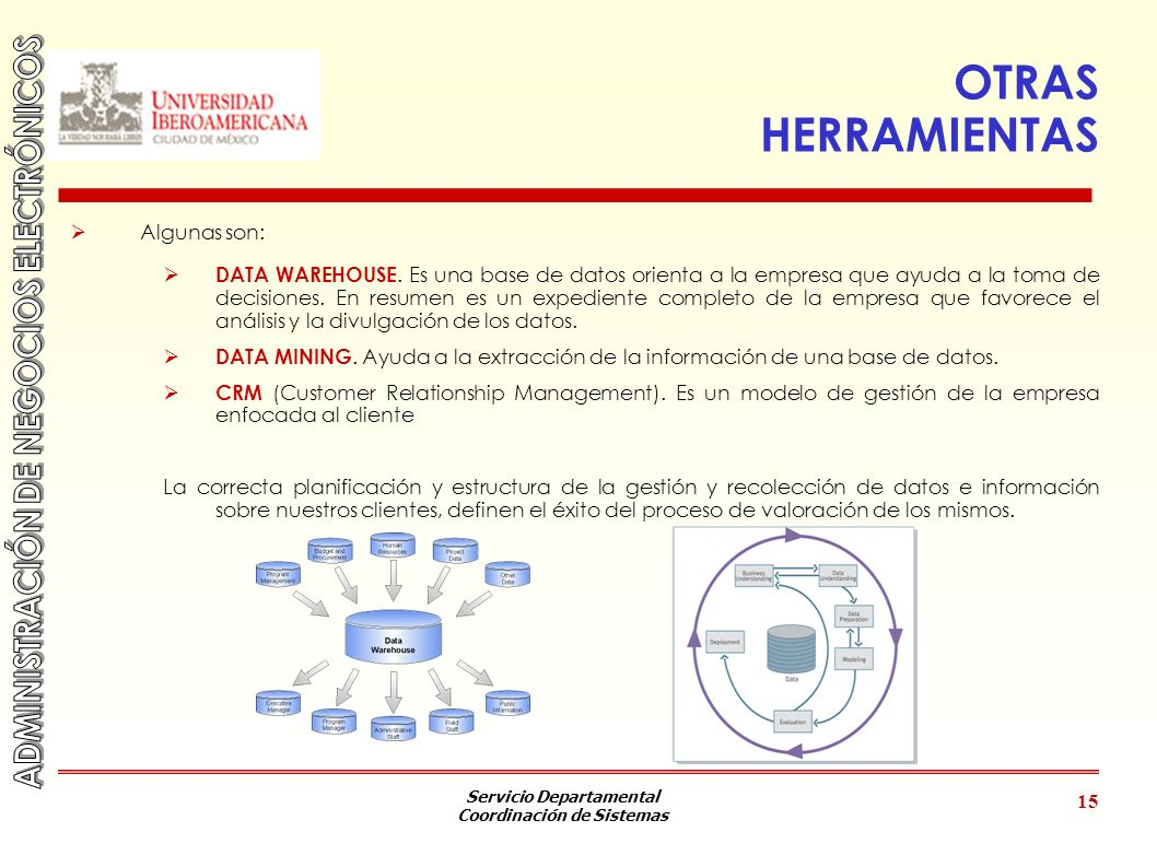 OTRAS HERRAMIENTAS Algunas son:
