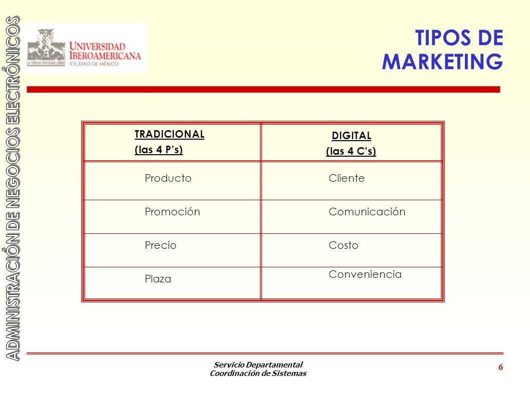 TIPOS DE MARKETING DIGITAL (las 4 C's) TRADICIONAL (las 4 P's)