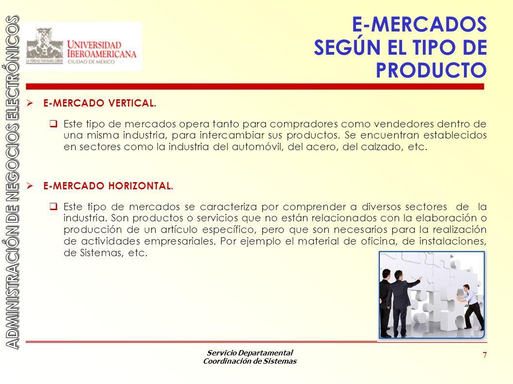 E-MERCADOS SEGÚN EL TIPO DE PRODUCTO