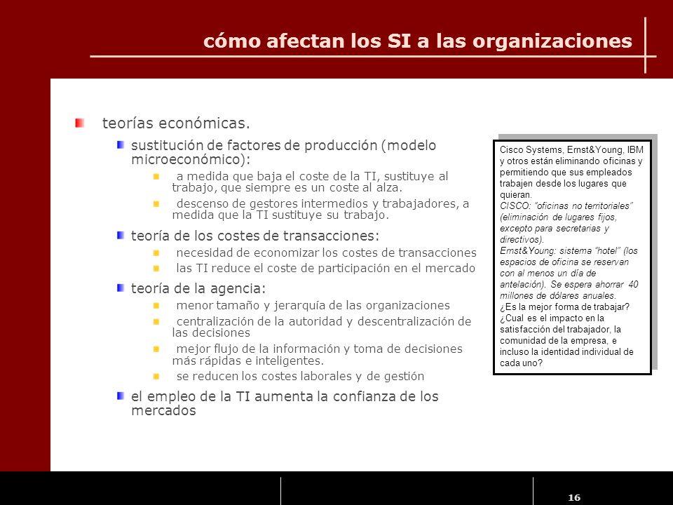 cómo afectan los SI a las organizaciones