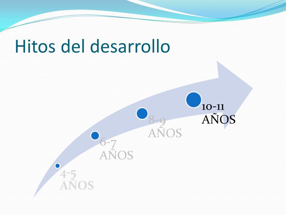 Hitos del desarrollo 4-5 AÑOS 6-7 AÑOS 8-9 AÑOS 10-11 AÑOS