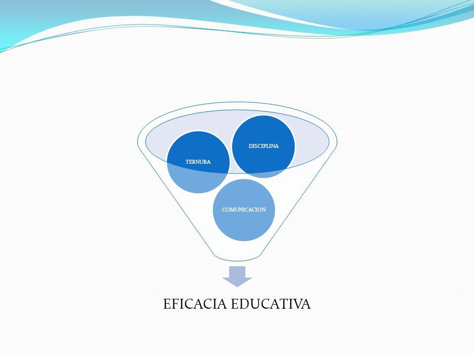 DISCIPLINA TERNURA COMUNICACION EFICACIA EDUCATIVA