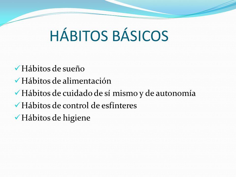 HÁBITOS BÁSICOS Hábitos de sueño Hábitos de alimentación