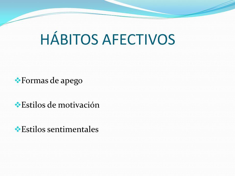 HÁBITOS AFECTIVOS Formas de apego Estilos de motivación