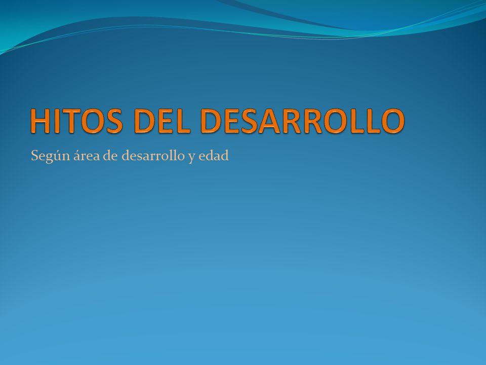 HITOS DEL DESARROLLO Según área de desarrollo y edad