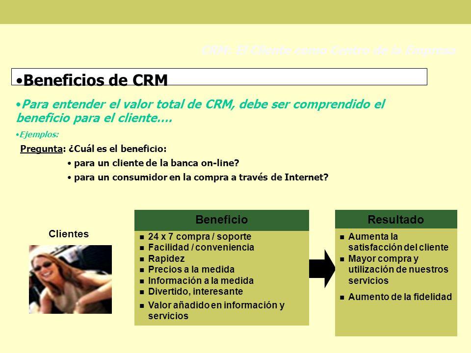Beneficios de CRM CRM: El Cliente como Centro de la Empresa