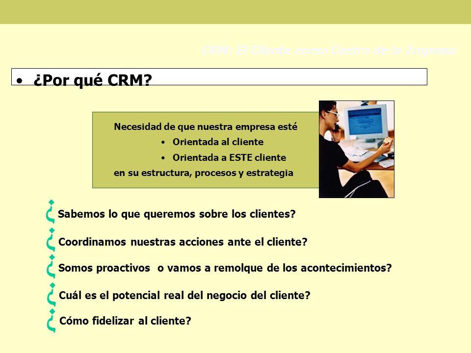 ¿ ¿ ¿ ¿ ¿ ¿Por qué CRM CRM: El Cliente como Centro de la Empresa