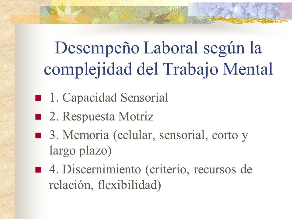 Desempeño Laboral según la complejidad del Trabajo Mental