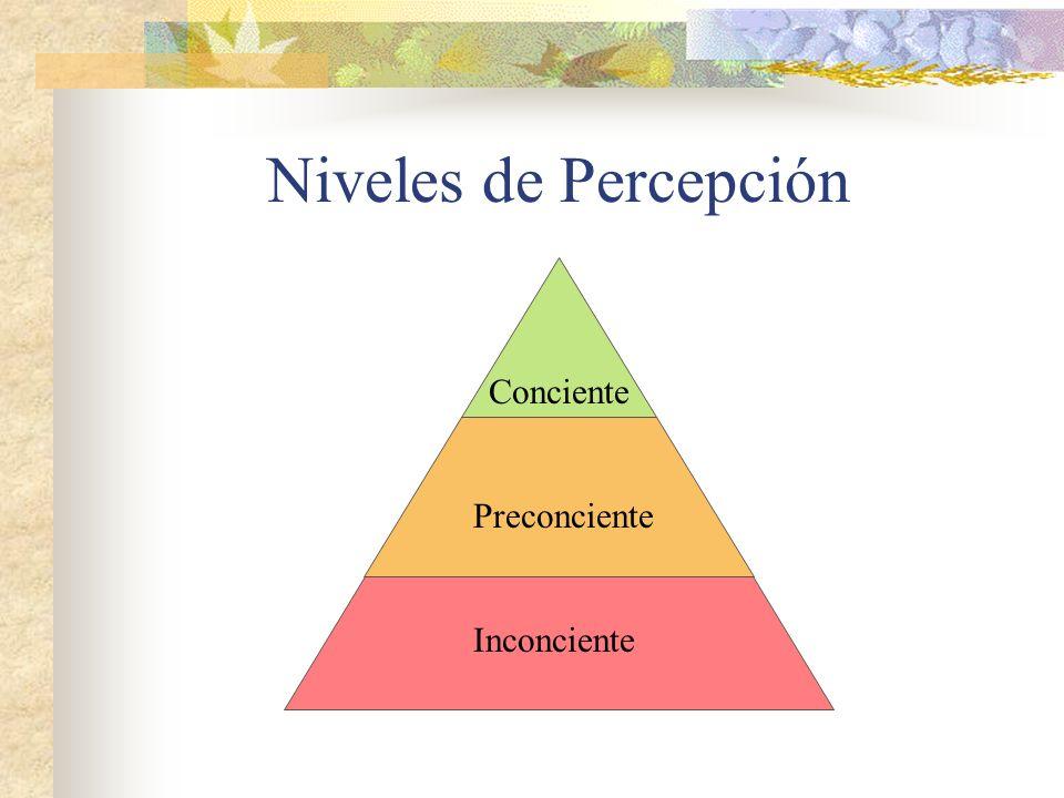 Niveles de Percepción Conciente Preconciente Inconciente