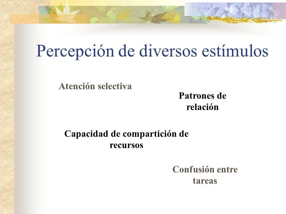 Percepción de diversos estímulos