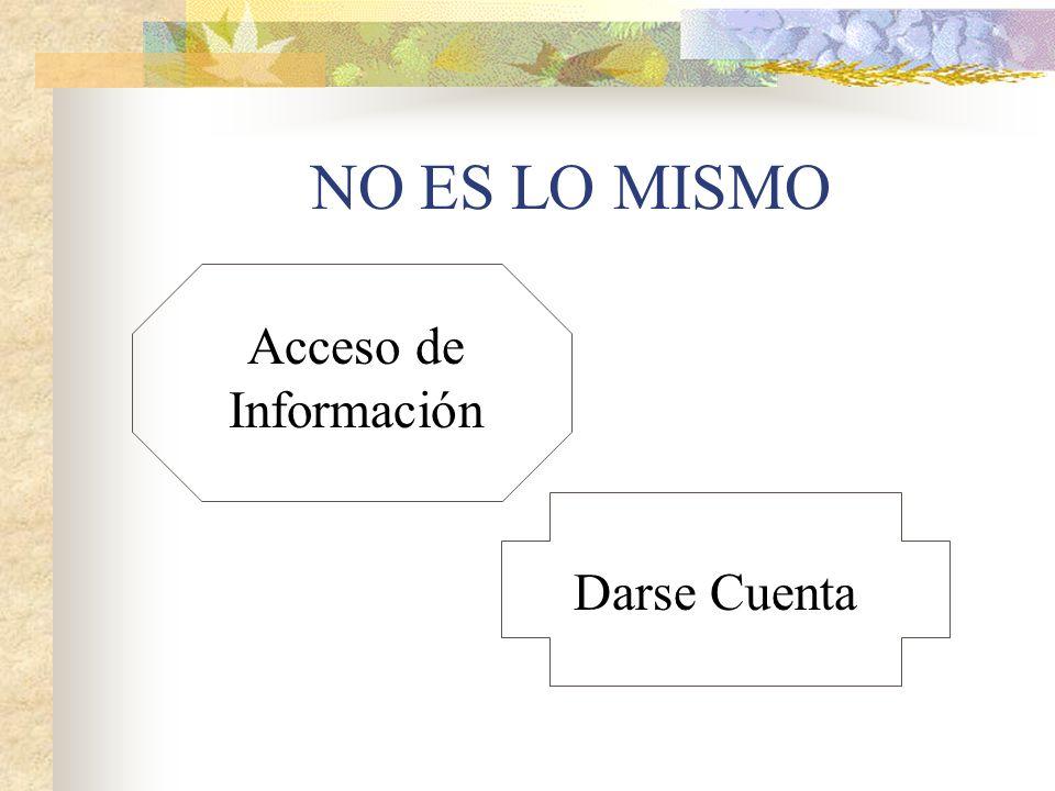 NO ES LO MISMO Acceso de Información Darse Cuenta