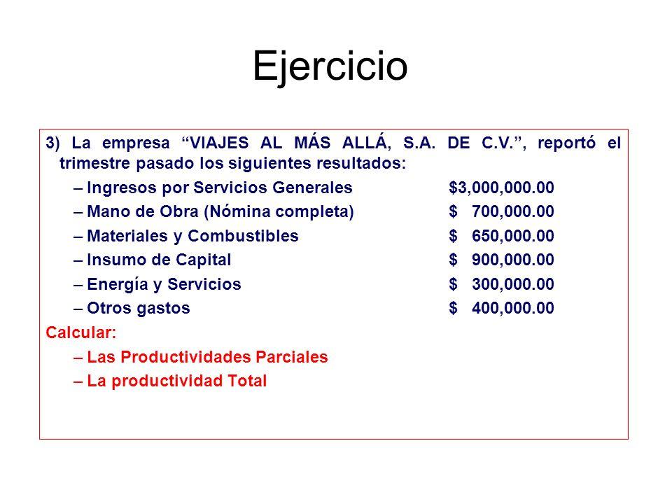 Ejercicio 3) La empresa VIAJES AL MÁS ALLÁ, S.A. DE C.V. , reportó el trimestre pasado los siguientes resultados: