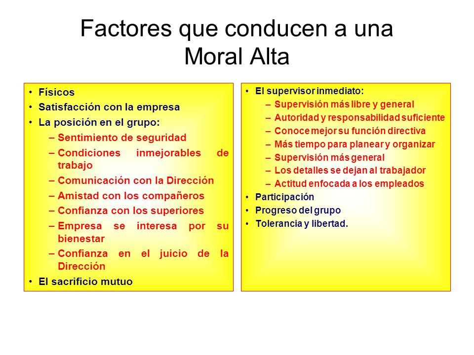 Factores que conducen a una Moral Alta