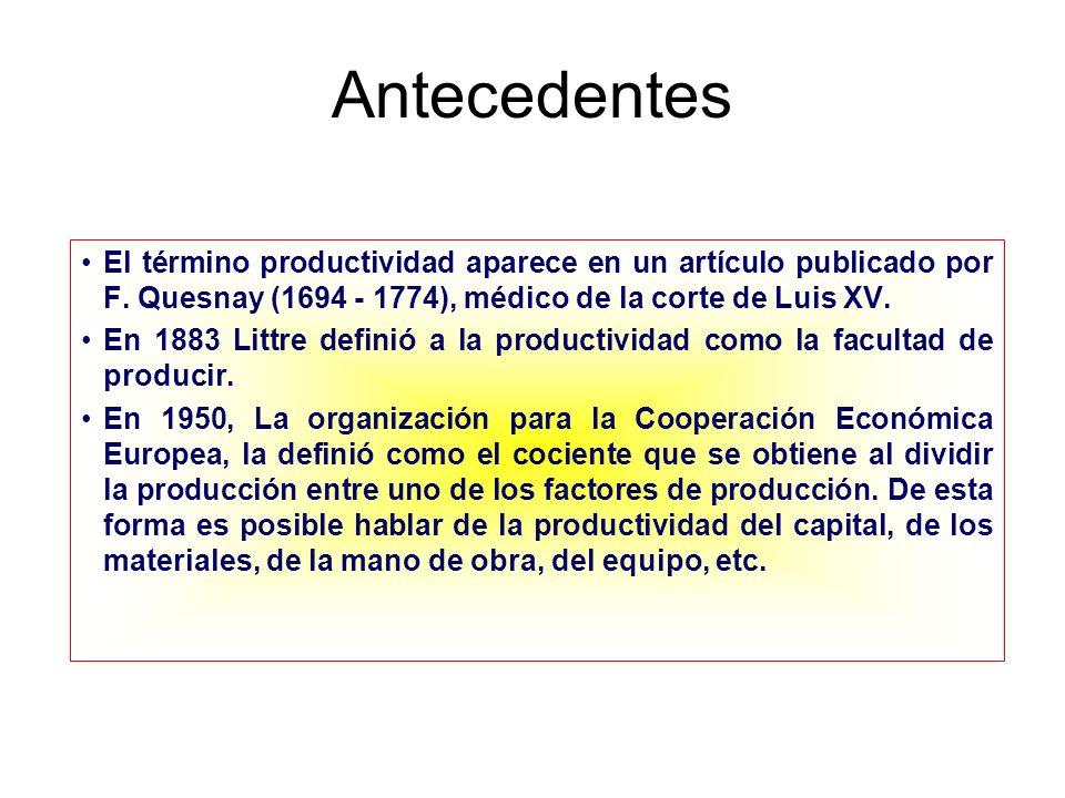 Antecedentes El término productividad aparece en un artículo publicado por F. Quesnay (1694 - 1774), médico de la corte de Luis XV.
