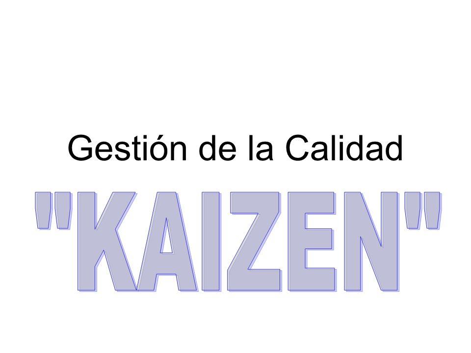 Gestión de la Calidad KAIZEN