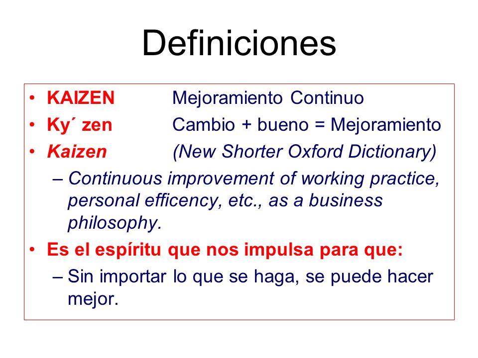 Definiciones KAIZEN Mejoramiento Continuo