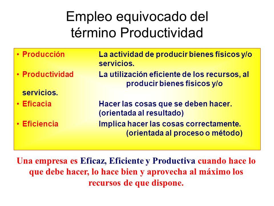 Empleo equivocado del término Productividad