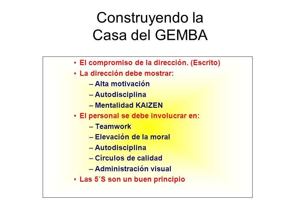 Construyendo la Casa del GEMBA