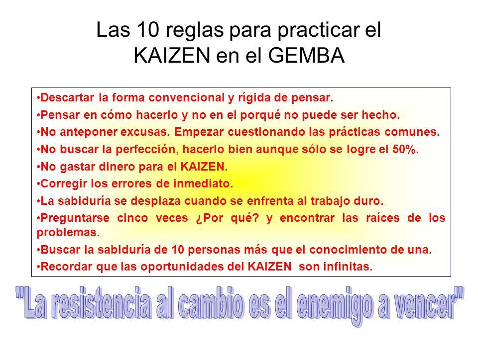 Las 10 reglas para practicar el KAIZEN en el GEMBA
