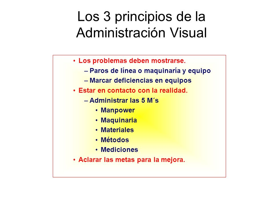 Los 3 principios de la Administración Visual