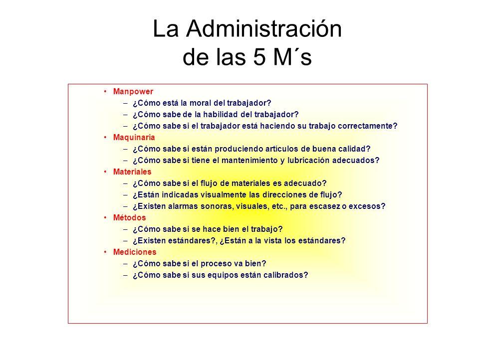 La Administración de las 5 M´s