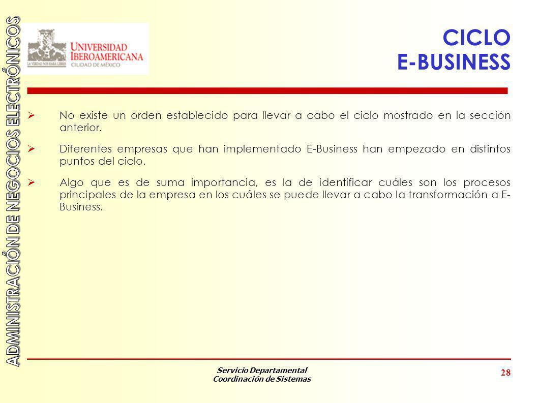 CICLO E-BUSINESS No existe un orden establecido para llevar a cabo el ciclo mostrado en la sección anterior.