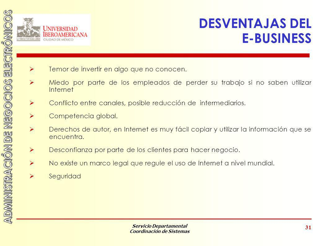 DESVENTAJAS DEL E-BUSINESS
