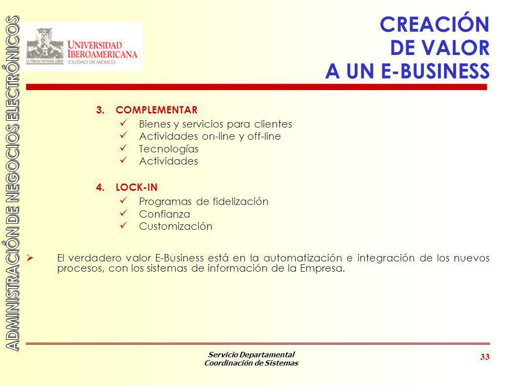 CREACIÓN DE VALOR A UN E-BUSINESS