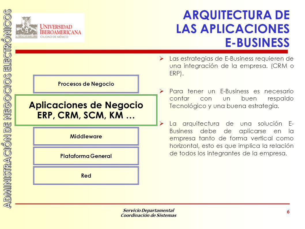 ARQUITECTURA DE LAS APLICACIONES E-BUSINESS