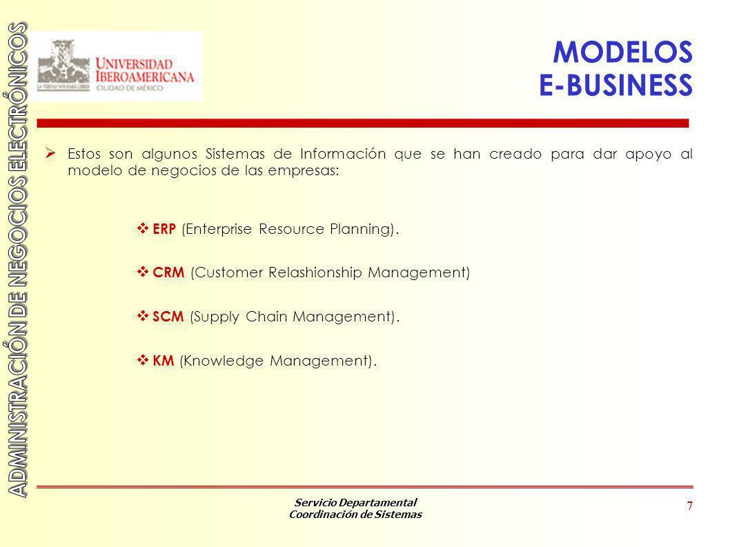 MODELOS E-BUSINESS Estos son algunos Sistemas de Información que se han creado para dar apoyo al modelo de negocios de las empresas: