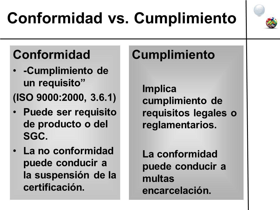 Conformidad vs. Cumplimiento