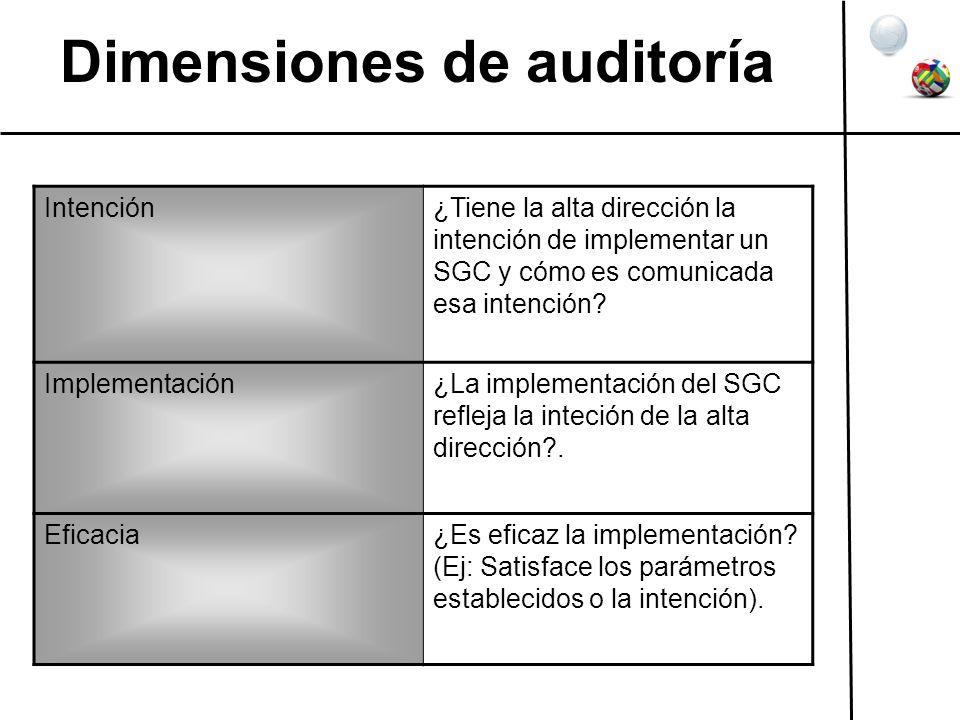 Dimensiones de auditoría