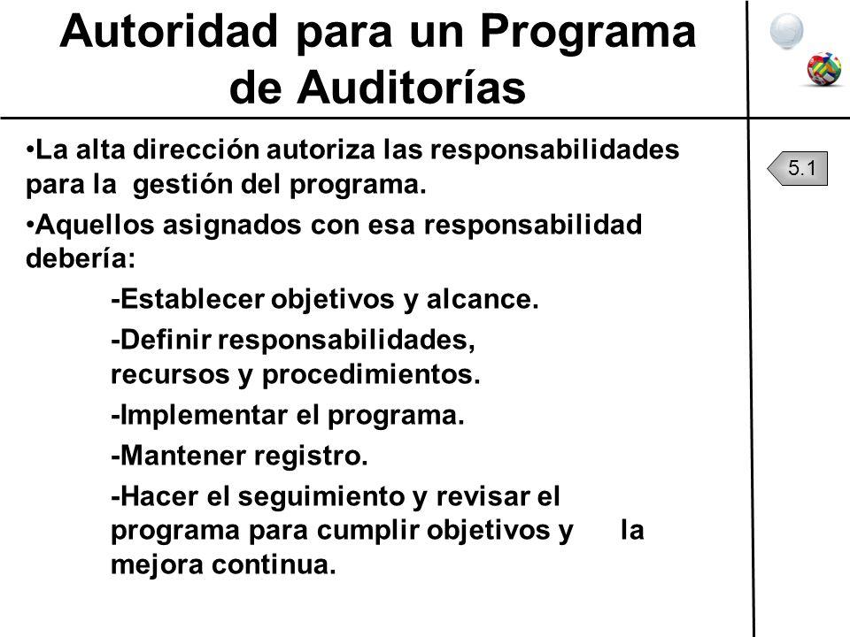 Autoridad para un Programa de Auditorías