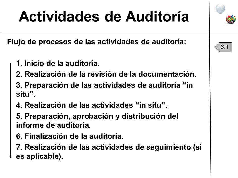 Actividades de Auditoría