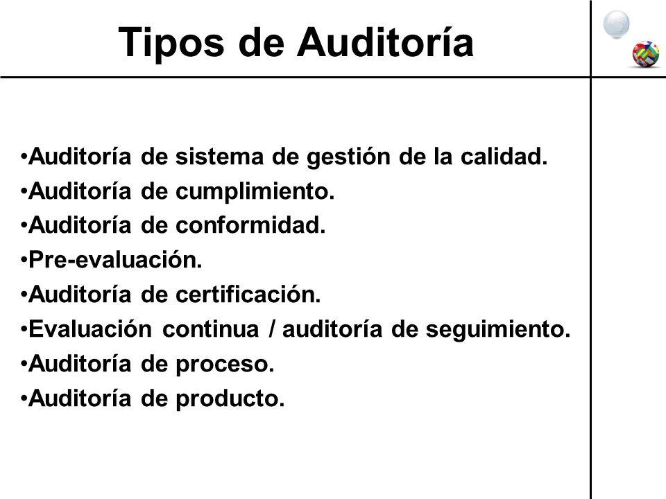 Tipos de Auditoría Auditoría de sistema de gestión de la calidad.